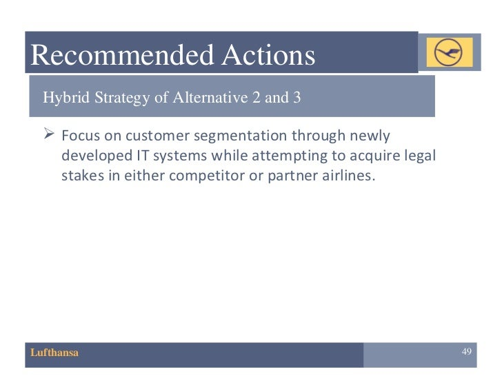 Lufthansa Case Solution & Analysis