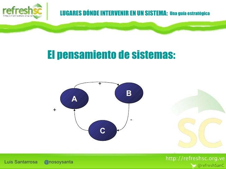 El pensamiento de sistemas: A B C + + - Luis Santarrosa  @ nosoysanta Una guía estratégica LUGARES DÓNDE INTERVENIR EN UN ...