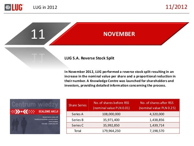 LUG in 2012 NOVEMBER11 In November 2012, LUG performed a reverse stock split resulting in an increase in the nominal value...