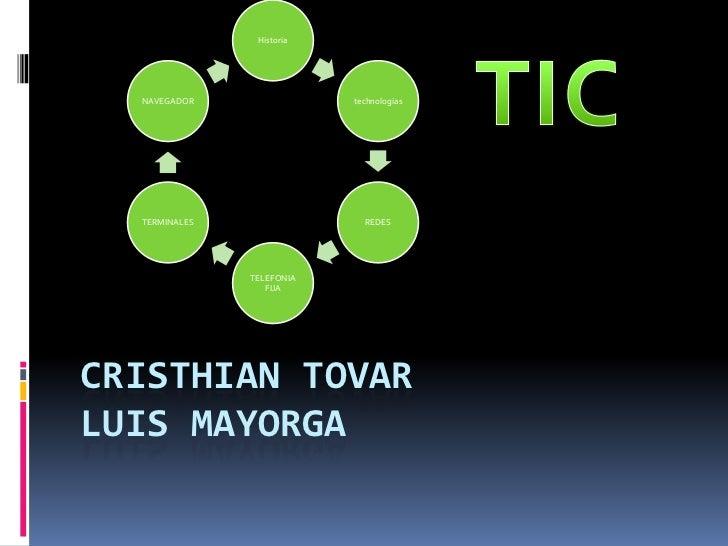 Cristhian tovarluismayorga<br />TIC<br />