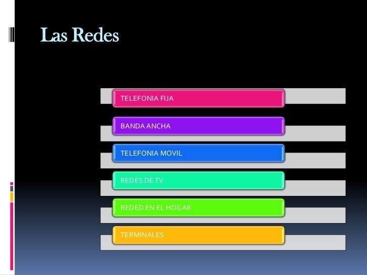 Las Redes<br />
