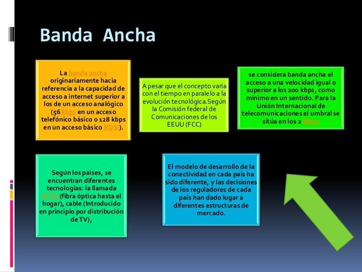 Banda Ancha<br />