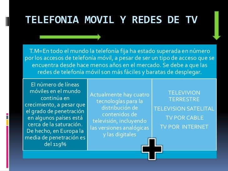 TELEFONIA MOVIL Y REDES DE TV<br />