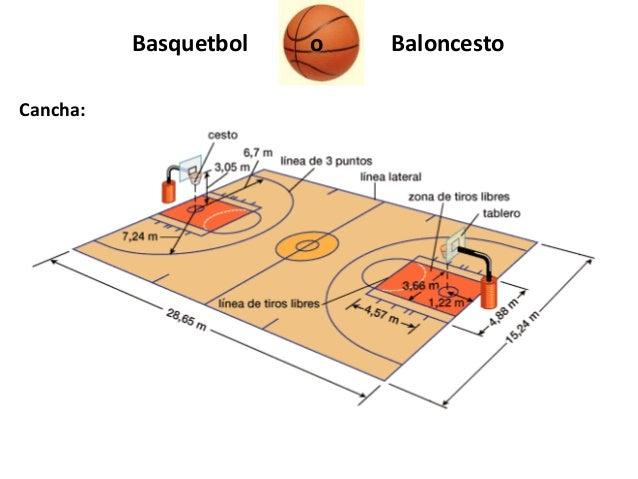 Test de Cooper, Baloncesto, y el Voleibol