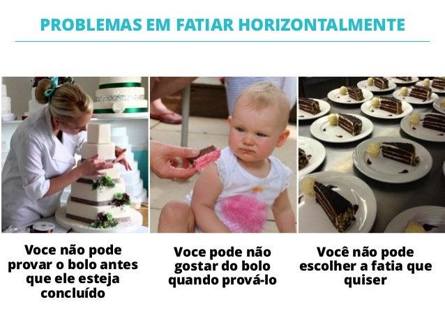 PROBLEMAS EM FATIAR HORIZONTALMENTE Voce não pode provar o bolo antes que ele esteja concluído Voce pode não gostar do bol...