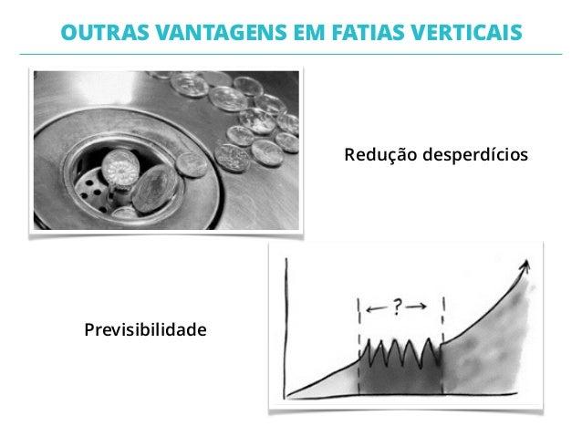 Redução desperdícios Previsibilidade OUTRAS VANTAGENS EM FATIAS VERTICAIS