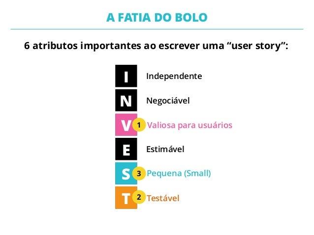 """6 atributos importantes ao escrever uma """"user story"""": IndependenteI N V E S T Negociável Estimável V T S Valiosa para usuá..."""