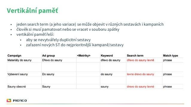Vertikální paměť • jeden search term (a jeho variace) se může objevit v různých sestavách i kampaních • člověk si musí pam...
