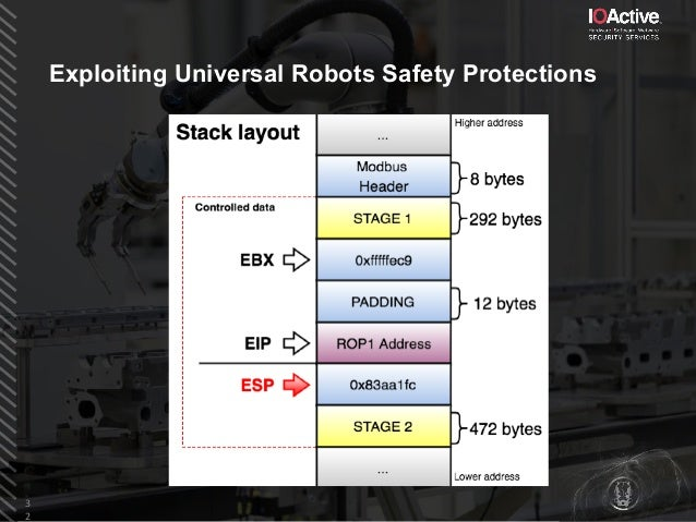 Lukas Apa - Hacking Robots Before SkyNet