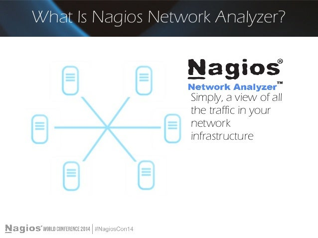 Nagios Conference 2014 - Luke Groschen - Using Nagios Network Analyze…