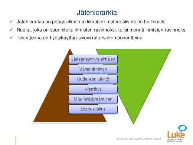 Jätehierarkia