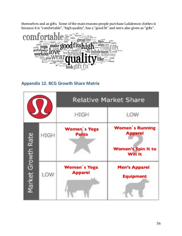 lululemon business strategy essay Lululemon business strategy submitted by: submitted by lululemon rocketing stock price and steadily increasing market is a unique view full essay more like.