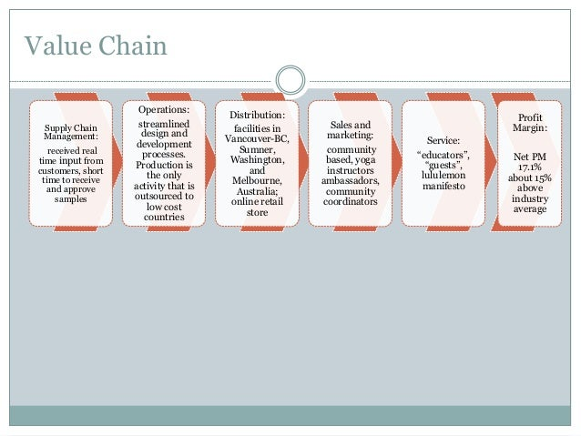 value chain analysis of adidas Check out our top free essays on adidas value chain analysis to help you write your own essay.