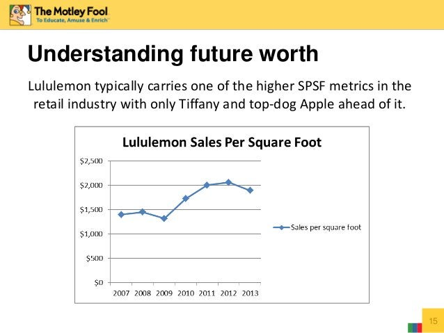 Understanding future worth 15 Lululemon typically carries one of the higher SPSF metrics in the retail industry with only ...