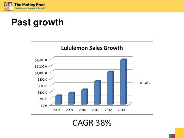 Past growth 6 CAGR 38%