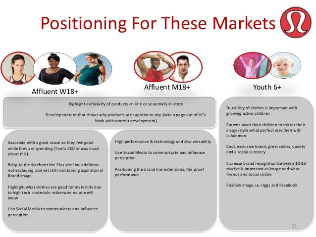 lululemon marketing mix Wikiwealth offers a comprehensive swot analysis of lululemon athletica (lulu) our free research report includes lululemon athletica's strengths, weaknesses, opportunities, and threats.