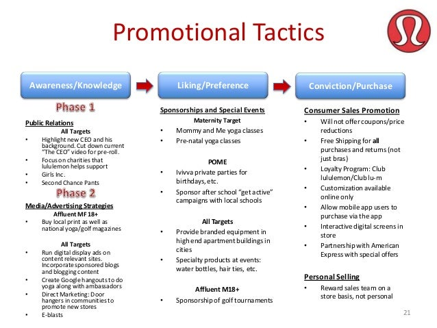 promotional plan Home construction technology personnel management creating a plan for employee promotion creating a plan for employee promotion  companies often call this type of plan a succession plan which .