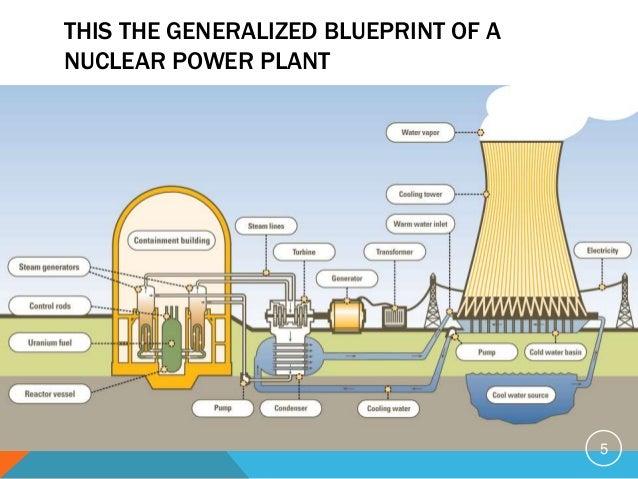 Fossil fuels advantage