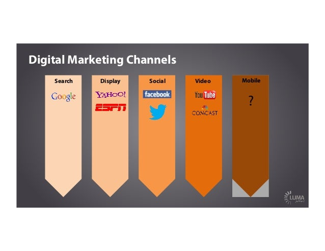 Digital Marketing Channels Search Display Social Video Mobile ?