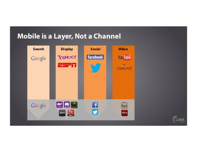 Mobile is a Layer, Not a Channel Search Display Social Video