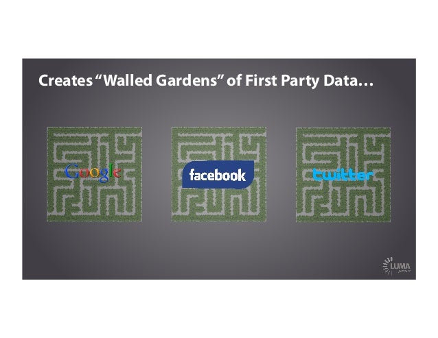 """Creates""""Walled Gardens""""of First Party Data…"""