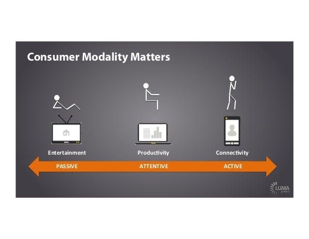ConnecFvity  Entertainment   ProducFvity   PASSIVE   ACTIVE  ATTENTIVE   Consumer Modality Matters