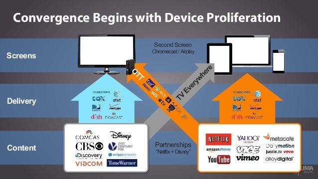 "OTT/CTV Delivery Screens Content Partnerships ""Netflix + Disney"""