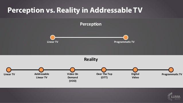 Total  US  TV  &  Video  Market:  100%     Digital  Video:  10%   RTB:  1%   Ø The  winners...