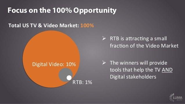 Marketer Agency MVPD Network Ø Premium  supply  /  content  on  digital   Ø Consistent  raDngs  across...
