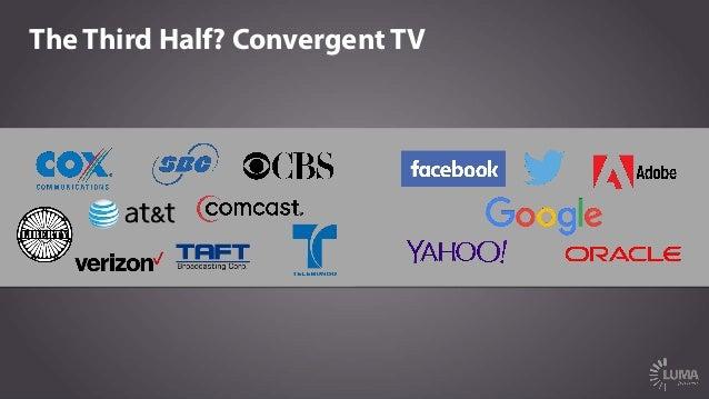 The Third Half? Convergent TV