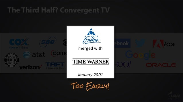 The Third Half? Convergent TV Too Early! January 2001 merged with