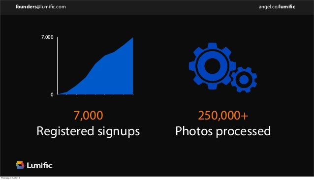 0 7,000 250,000+ Photos processed 7,000 Registered signups founders@lumific.com angel.co/lumific Thursday, 31 July 14