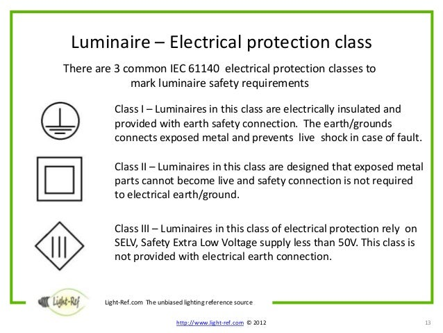 Class i luminaire