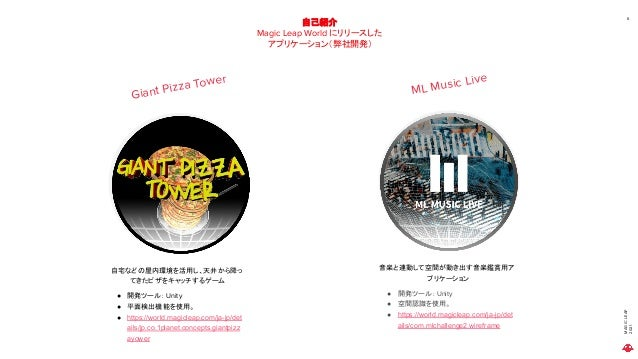 MAGIC LEAP 2021 ML Music Live 6 Place image here 音楽と連動して空間が動き出す音楽鑑賞用ア プリケーション Place image here Giant Pizza Tower 自宅などの屋内環境...