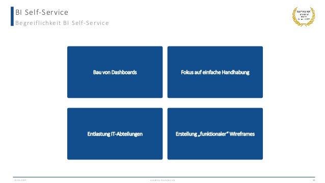 BI Self-Service Begreiflichkeit BI Self-Service academy.ibsolution.de 11 Bau von Dashboards Fokus auf einfache Handhabung ...