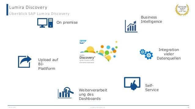 Lumira Discovery Überblick SAP Lumira Discovery academy.ibsolution.de 13 On premise Business Intelligence Integration viel...