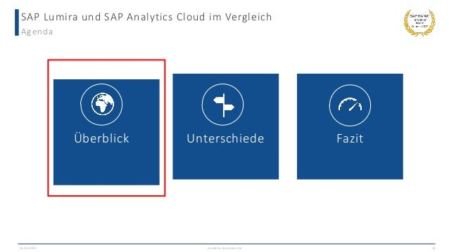 SAP Lumira und SAP Analytics Cloud im Vergleich Agenda 13.06.2019 academy.ibsolution.de 15 Überblick Unterschiede Fazit