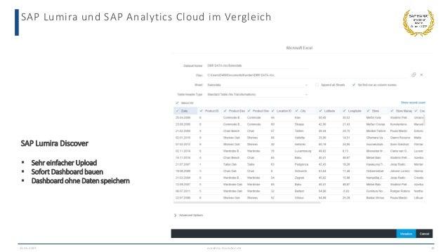 SAP Lumira und SAP Analytics Cloud im Vergleich 13.06.2019 academy.ibsolution.de 18 SAP Lumira Discover  Sehr einfacher U...