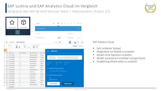 SAP Lumira und SAP Analytics Cloud im Vergleich Vergleich der SAP BI Self-Service-Tools – Datenmodell (Excel) 2/2 13.06.20...