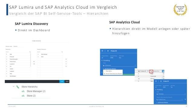 SAP Lumira und SAP Analytics Cloud im Vergleich Vergleich der SAP BI Self-Service-Tools – Hierarchien 13.06.2019 academy.i...