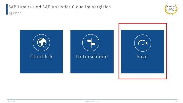 SAP Lumira und SAP Analytics Cloud im Vergleich Agenda 13.06.2019 academy.ibsolution.de 25 Überblick Unterschiede Fazit