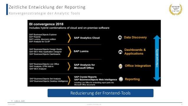Zeitliche Entwicklung der Reporting Konvergenzstrategie der Analytic Tools 13.06.2019 academy.ibsolution.de 8 Reduzierung ...