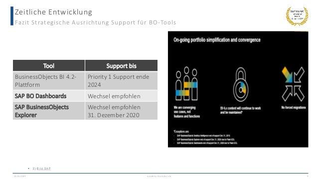 Zeitliche Entwicklung Fazit Strategische Ausrichtung Support für BO-Tools 13.06.2019 academy.ibsolution.de 9  2 ) B i l d...
