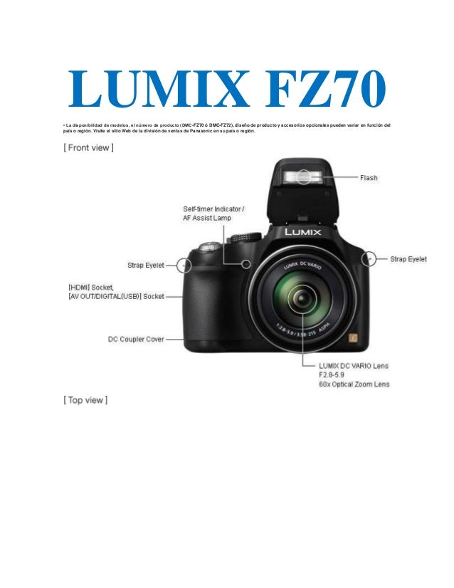 I have a panasonic dmc-fz70 and i have managed to get all the.
