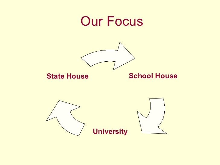 Our Focus School House University State House