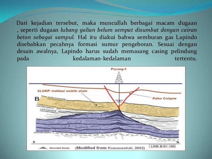 Ketika Lapindo mengebor lapisan bumi dari kedalaman 3580 kaki sampai ke 9297 kaki, mereka belum memasang casing setebal ...