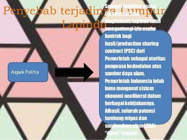 Kandungan zat kimia dalam lumpur lapindo • Mangan • Natrium • Besi ( terlarut dalam 0,1 N) • Chlor • Alumunium • Boron • B...