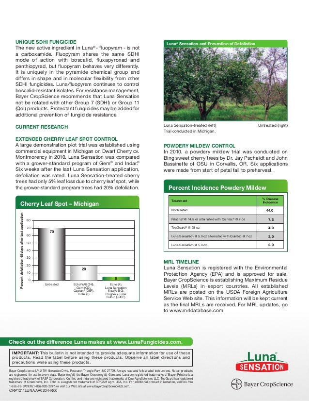 Luna Cherry Fungicide - 2012 Product Guide