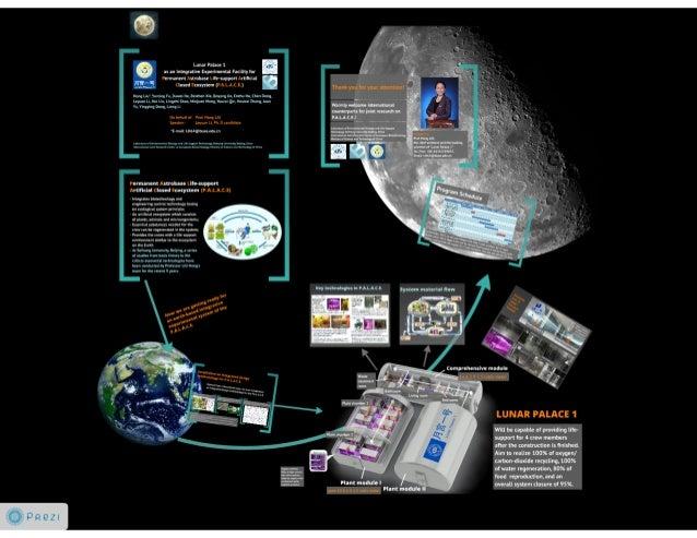 Galaxy Forum 2013 - Lunar PALACE