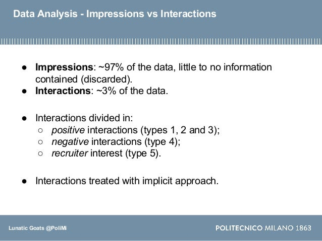 Content-Based approaches for Cold-Start Job Recommendations Slide 3